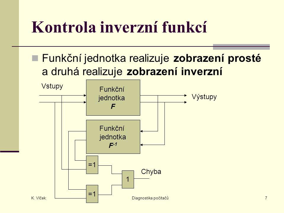 Kontrola inverzní funkcí