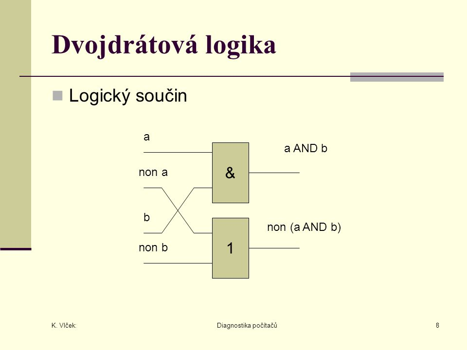 Dvojdrátová logika Logický součin & 1 a a AND b non a b non (a AND b)