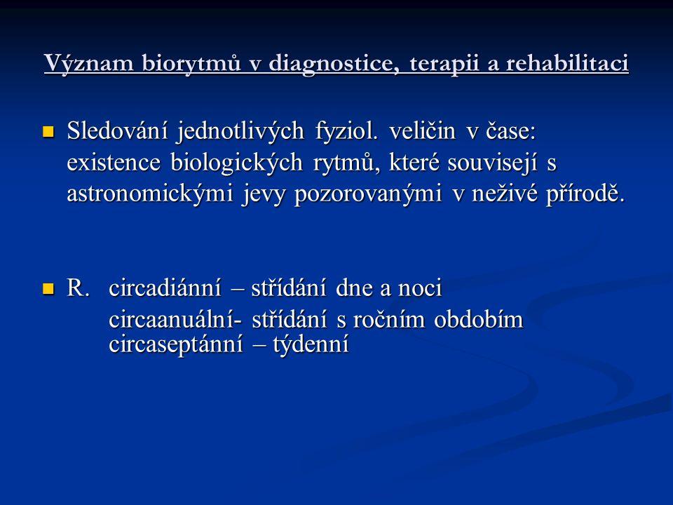 Význam biorytmů v diagnostice, terapii a rehabilitaci