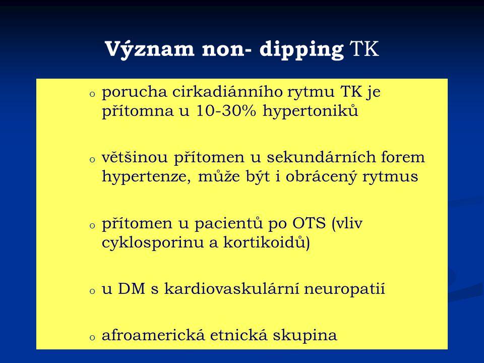 Význam non- dipping TK porucha cirkadiánního rytmu TK je přítomna u 10-30% hypertoniků.