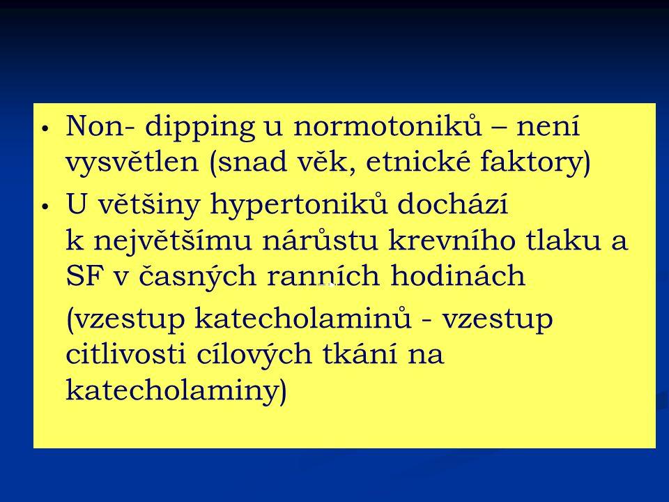 Non- dipping u normotoniků – není vysvětlen (snad věk, etnické faktory)