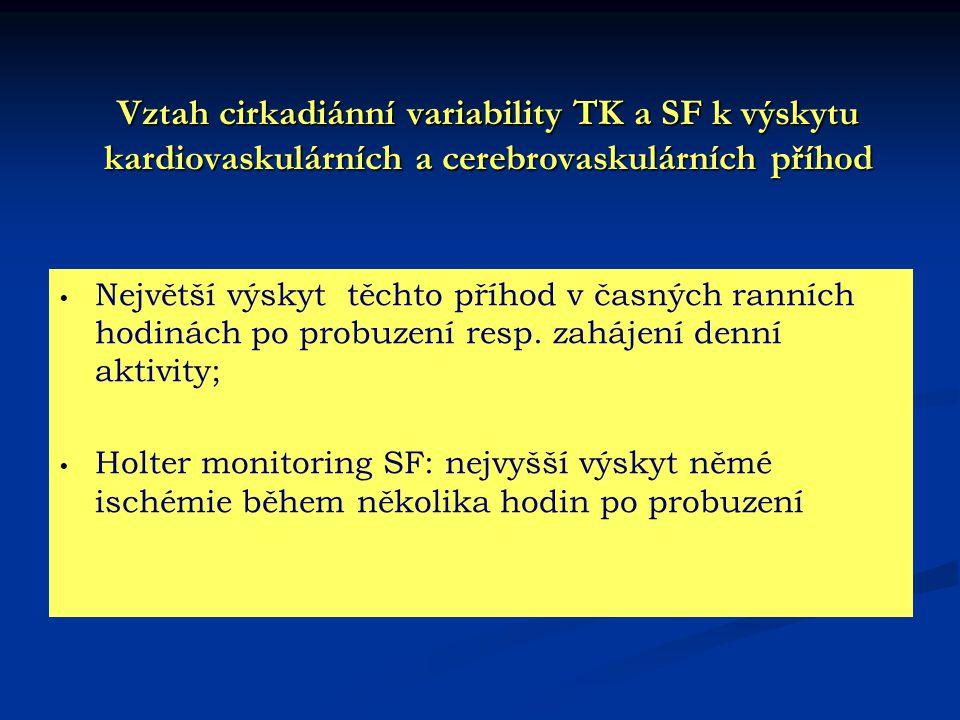 Vztah cirkadiánní variability TK a SF k výskytu kardiovaskulárních a cerebrovaskulárních příhod