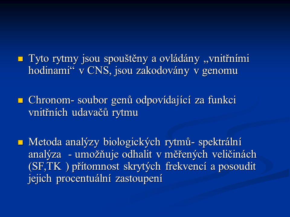 """Tyto rytmy jsou spouštěny a ovládány """"vnitřními hodinami v CNS, jsou zakodovány v genomu"""