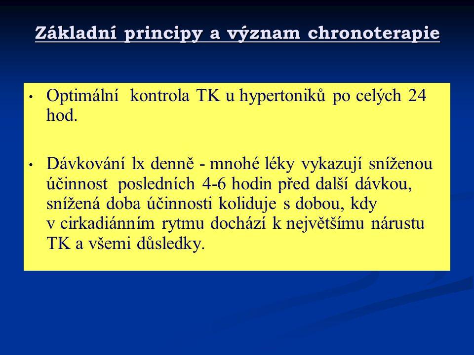 Základní principy a význam chronoterapie