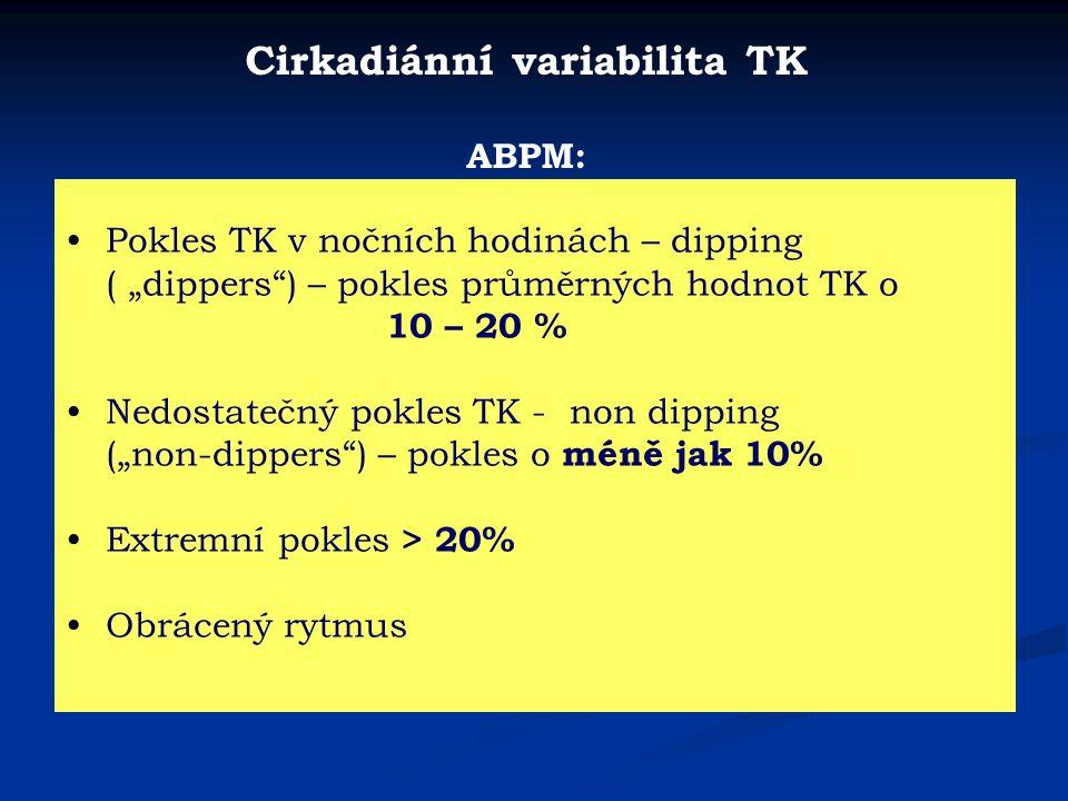 Cirkadiánní variabilita TK ABPM: