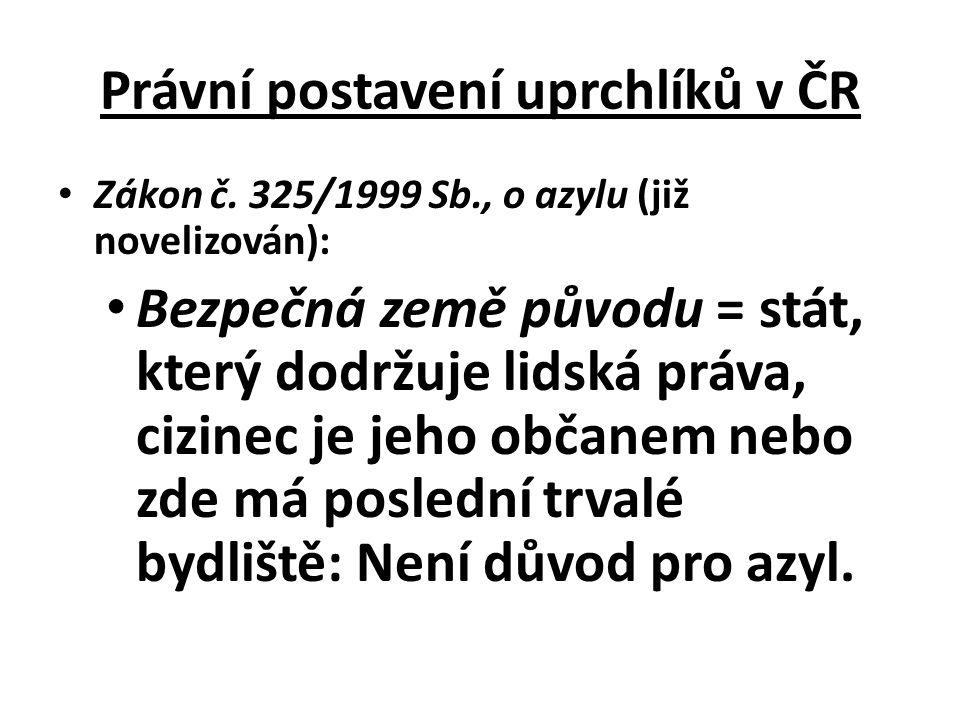 Právní postavení uprchlíků v ČR