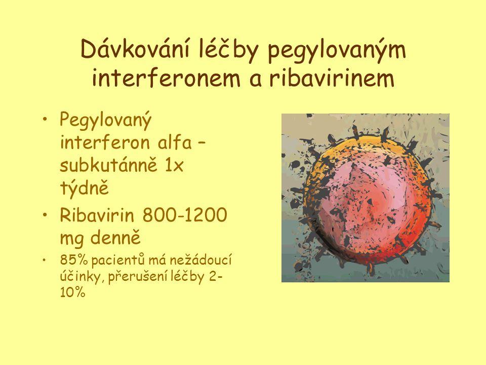 Dávkování léčby pegylovaným interferonem a ribavirinem