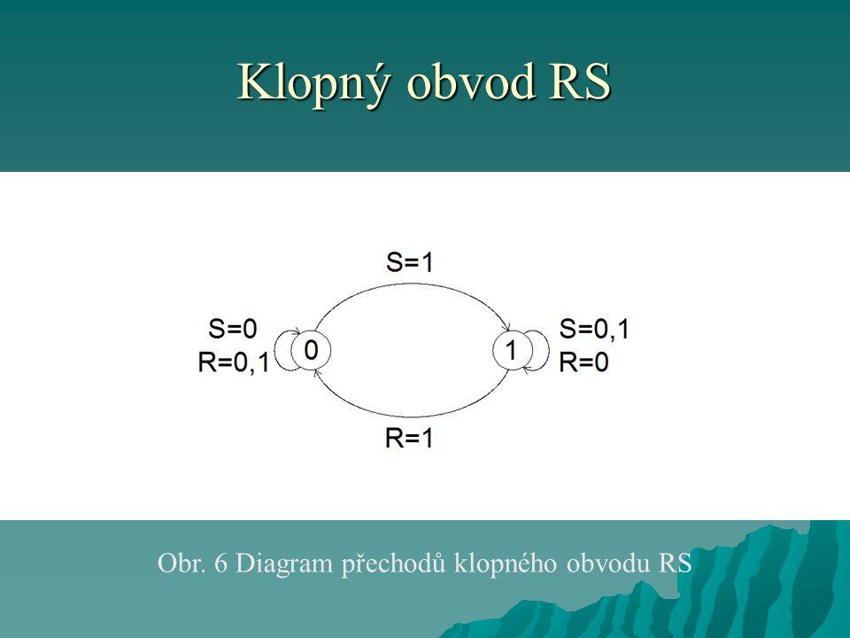 Obr. 6 Diagram přechodů klopného obvodu RS