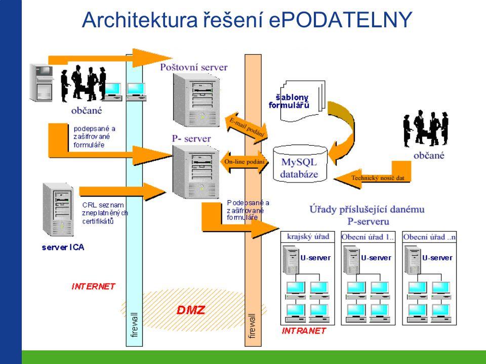 Architektura řešení ePODATELNY