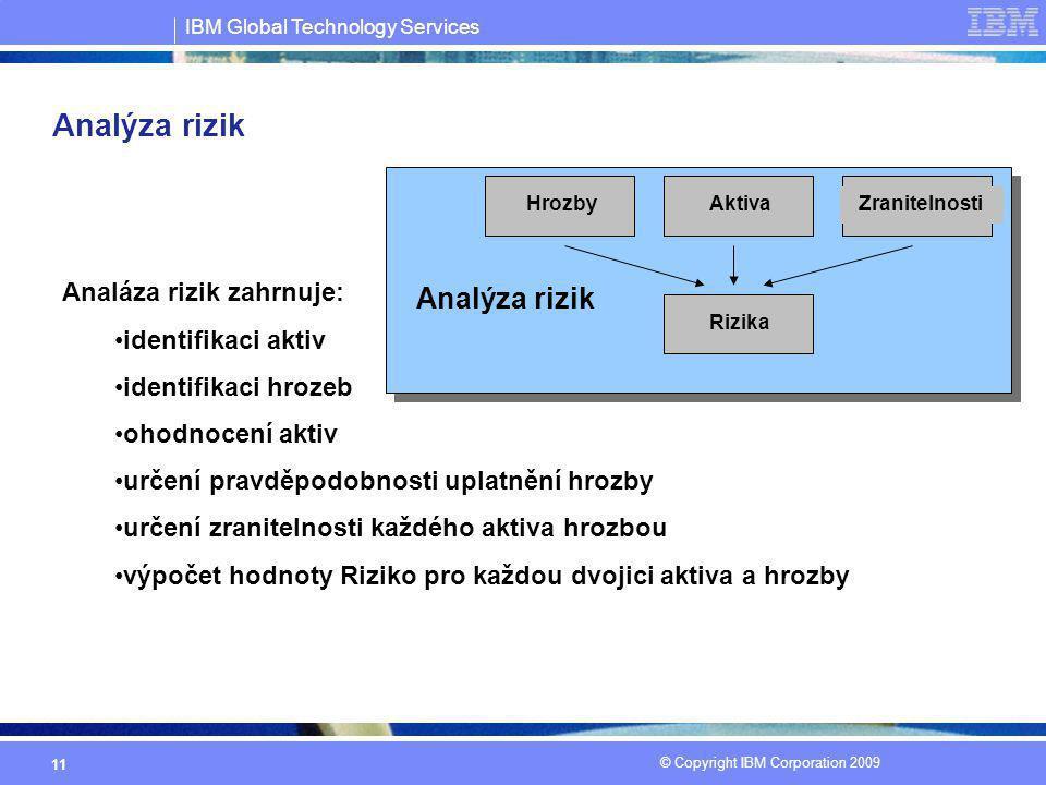 Analýza rizik Analýza rizik Analáza rizik zahrnuje: identifikaci aktiv