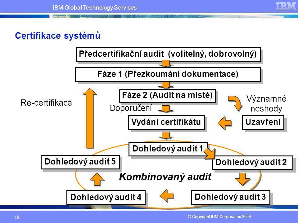 Kombinovaný audit Certifikace systémů