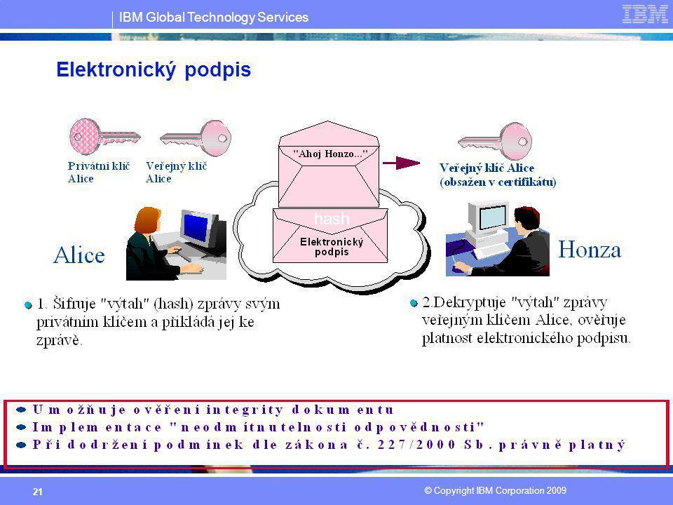 Elektronický podpis hash