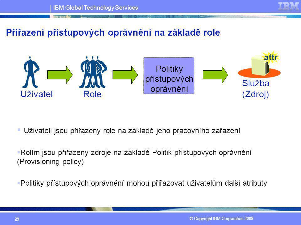 Přiřazení přístupových oprávnění na základě role