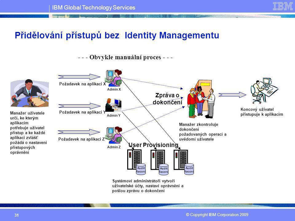 Přidělování přístupů bez Identity Managementu