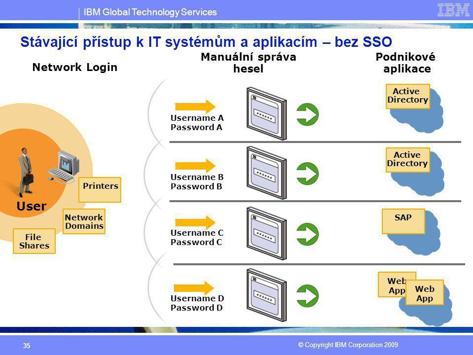 Stávající přístup k IT systémům a aplikacím – bez SSO
