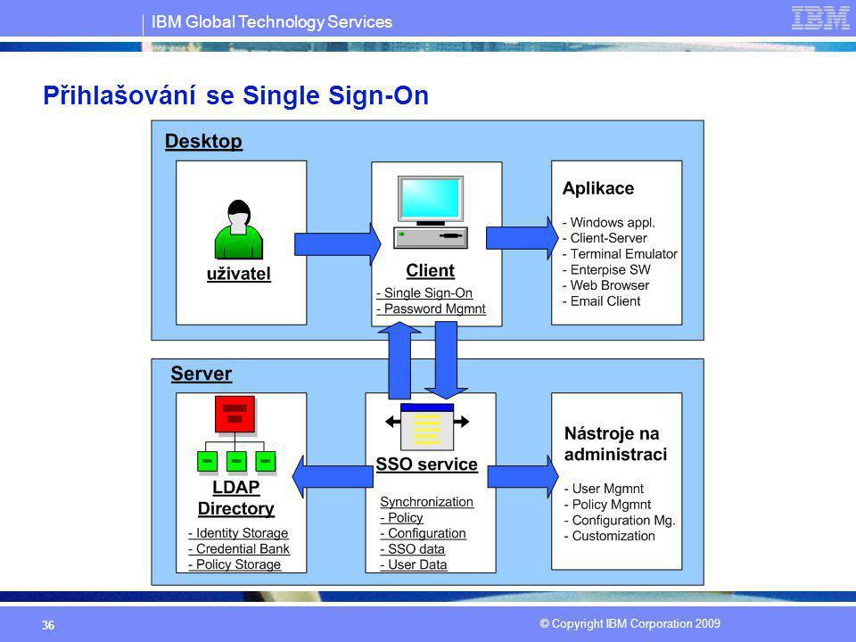 Přihlašování se Single Sign-On