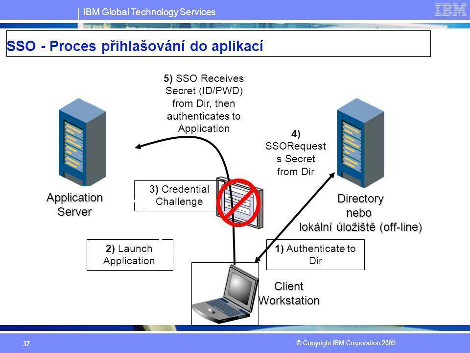 SSO - Proces přihlašování do aplikací