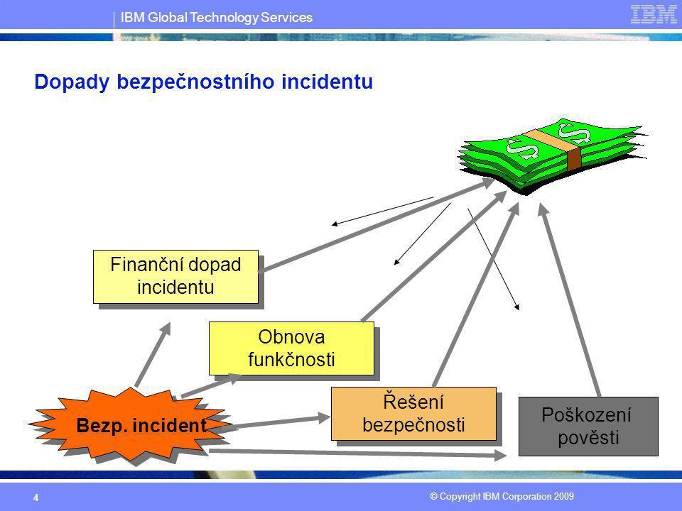 Dopady bezpečnostního incidentu