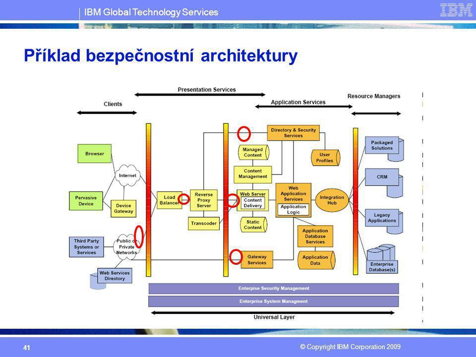 Příklad bezpečnostní architektury