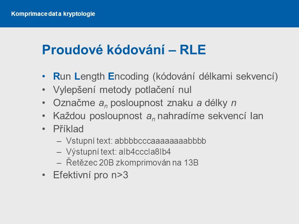 Proudové kódování – RLE