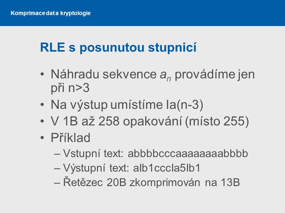 RLE s posunutou stupnicí