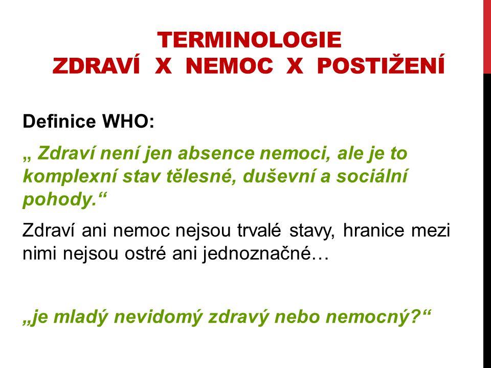 Terminologie Zdraví X Nemoc X Postižení