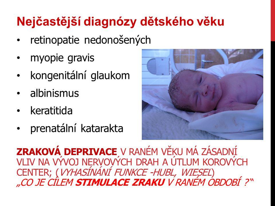Nejčastější diagnózy dětského věku