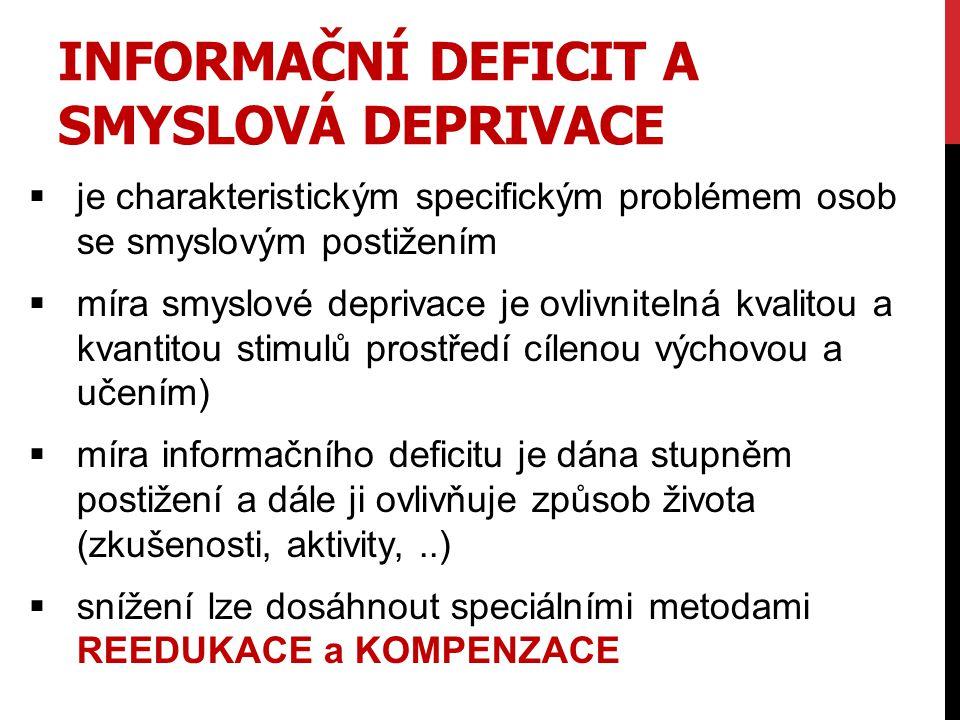 Informační deficit a smyslová deprivace