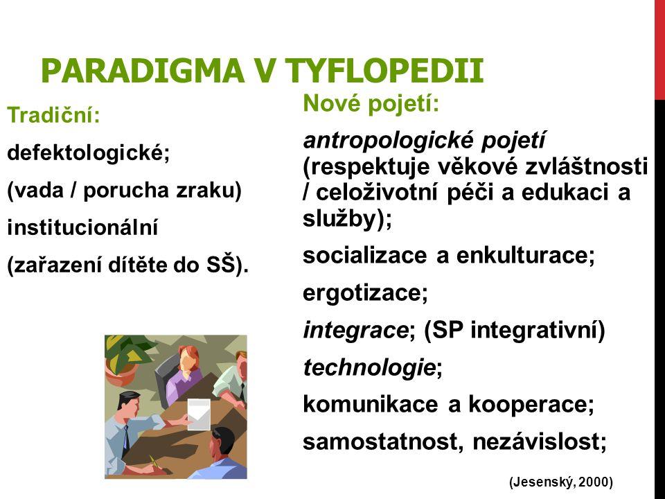 Paradigma v tyflopedii