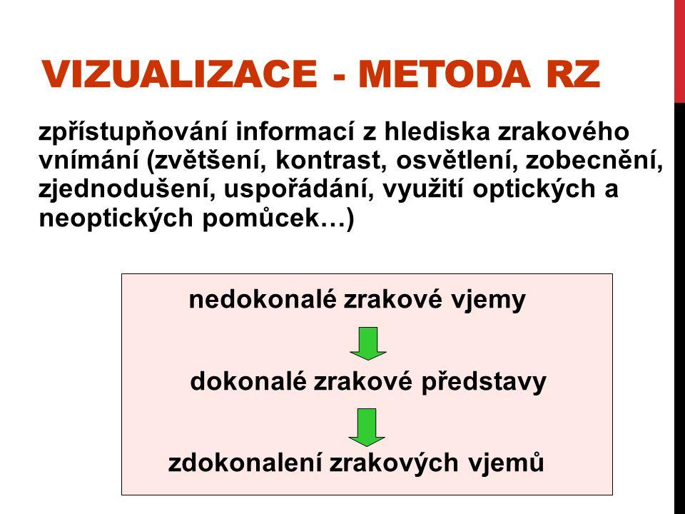Vizualizace - metoda RZ