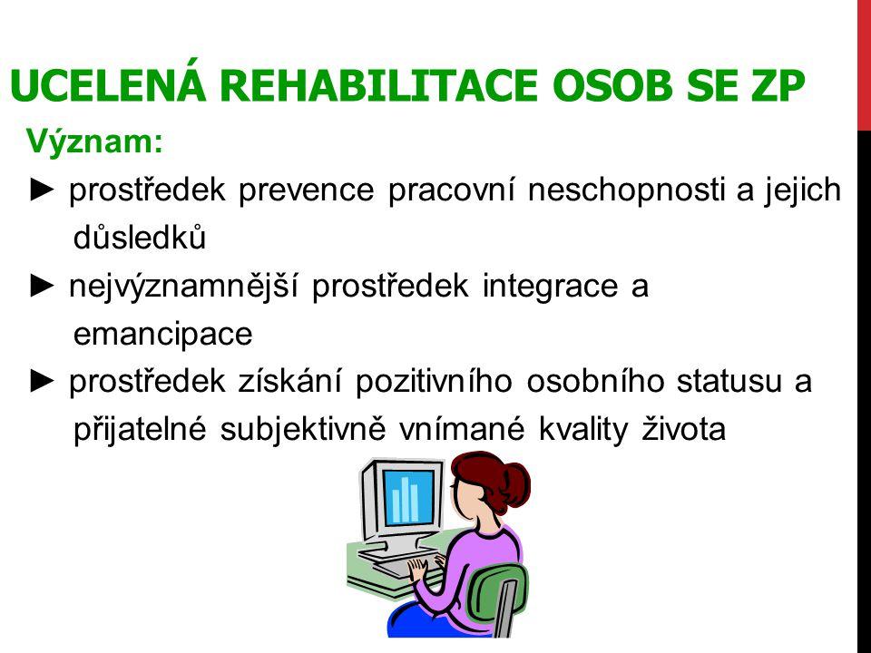 Ucelená rehabilitace OSOB SE ZP