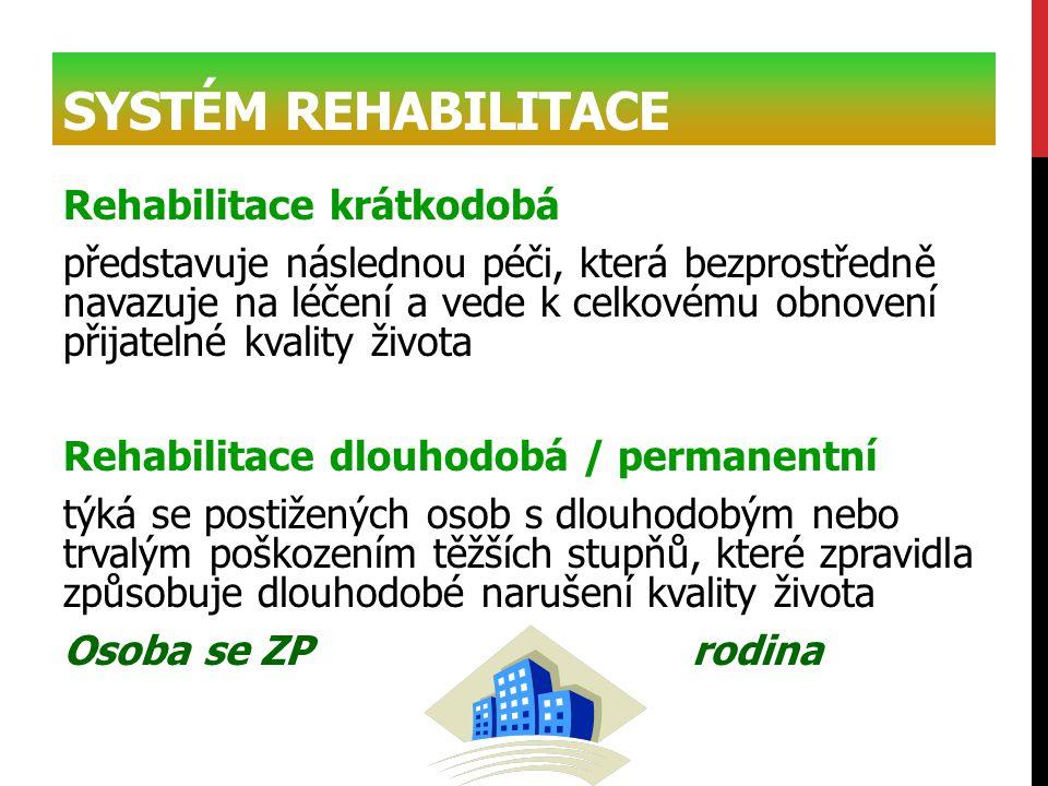 Systém rehabilitace Rehabilitace krátkodobá