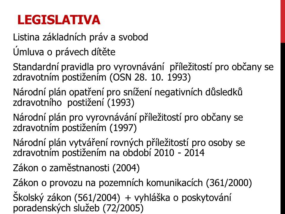 LEGISLATIVA Listina základních práv a svobod Úmluva o právech dítěte