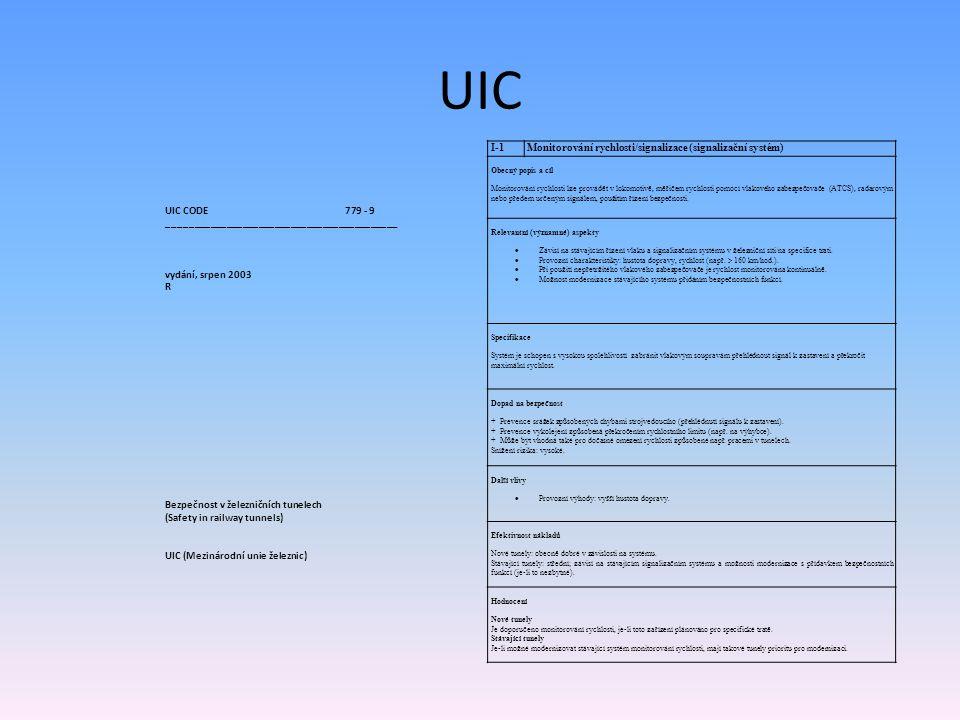UIC I-1 Monitorování rychlosti/signalizace (signalizační systém)