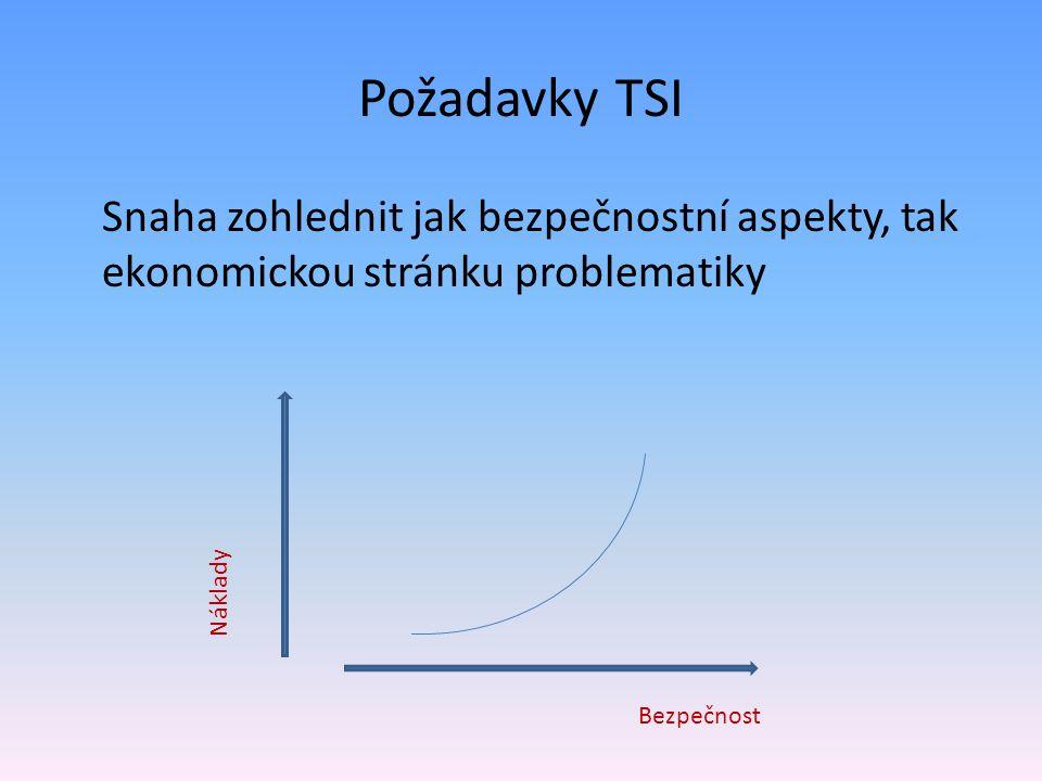 Požadavky TSI Snaha zohlednit jak bezpečnostní aspekty, tak ekonomickou stránku problematiky. Bezpečnost.