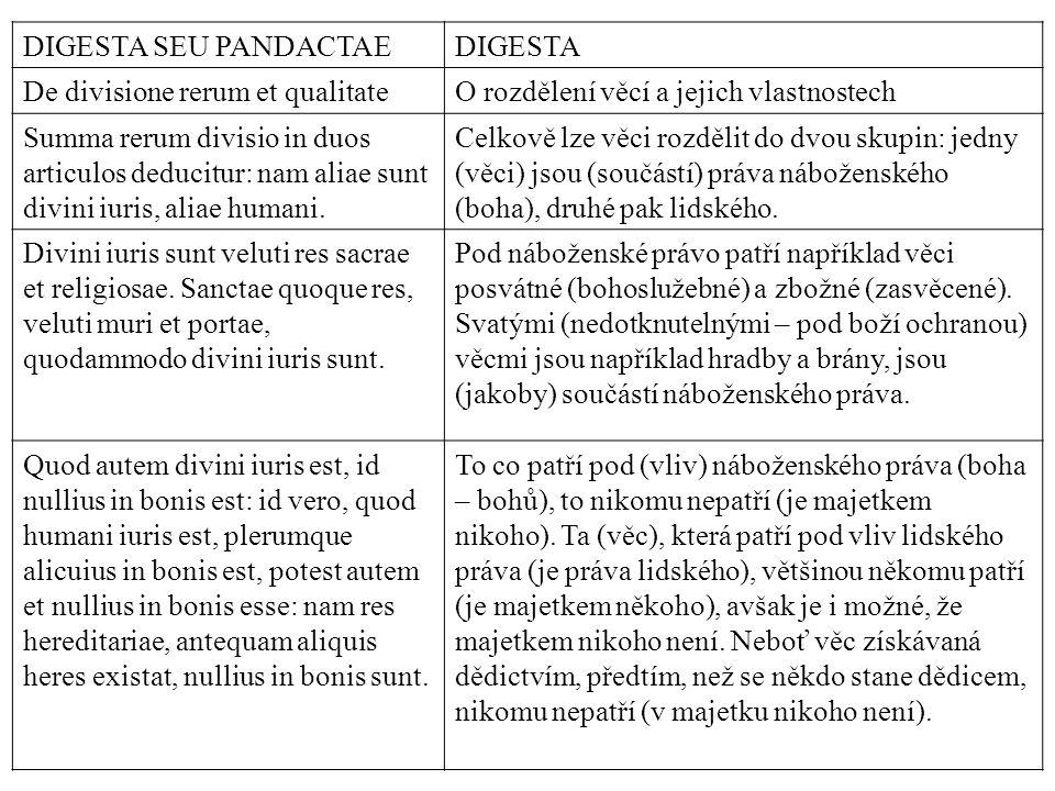 DIGESTA SEU PANDACTAE DIGESTA. De divisione rerum et qualitate. O rozdělení věcí a jejich vlastnostech.
