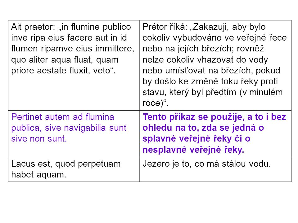 """Ait praetor: """"in flumine publico inve ripa eius facere aut in id flumen ripamve eius immittere, quo aliter aqua fluat, quam priore aestate fluxit, veto ."""