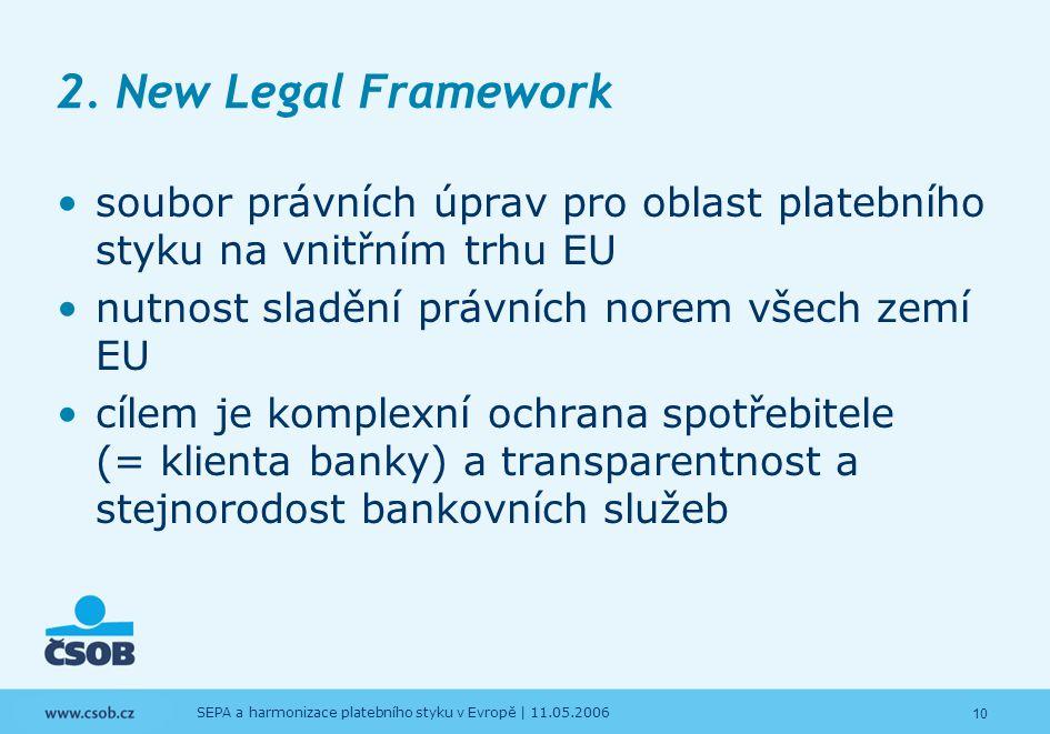 2. New Legal Framework soubor právních úprav pro oblast platebního styku na vnitřním trhu EU. nutnost sladění právních norem všech zemí EU.