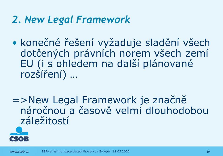 2. New Legal Framework konečné řešení vyžaduje sladění všech dotčených právních norem všech zemí EU (i s ohledem na další plánované rozšíření) …