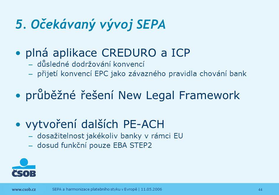 5. Očekávaný vývoj SEPA plná aplikace CREDURO a ICP