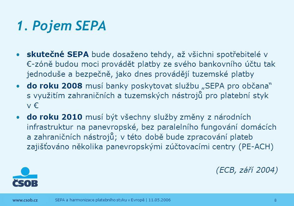1. Pojem SEPA