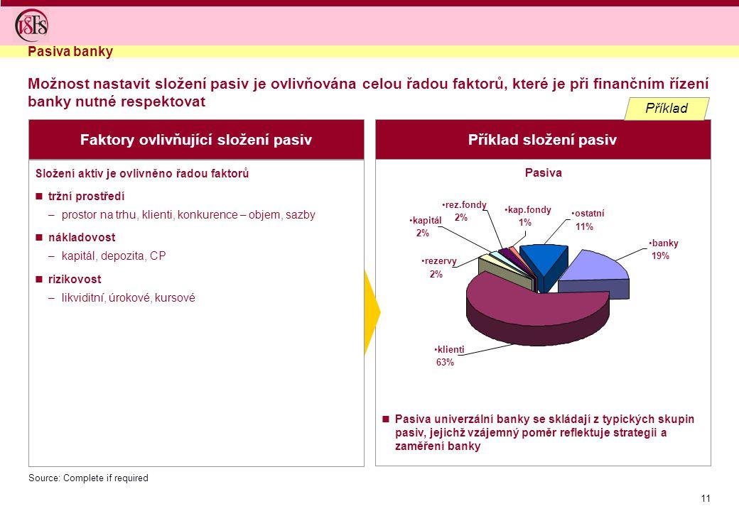 Faktory ovlivňující složení pasiv