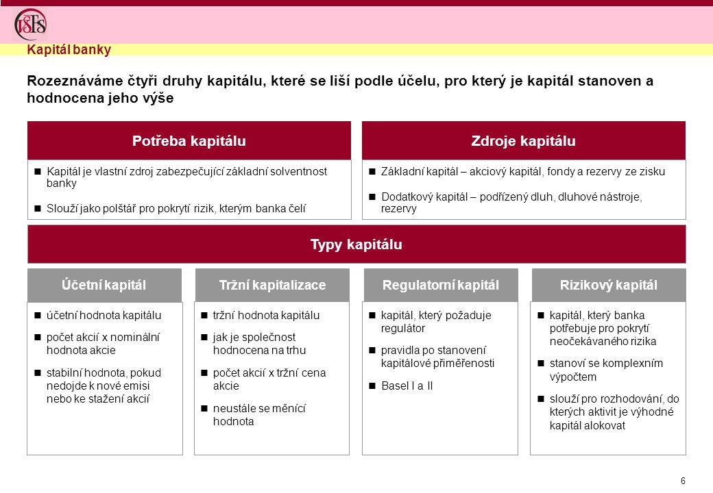 Potřeba kapitálu Zdroje kapitálu Typy kapitálu