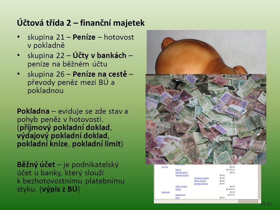 Účtová třída 2 – finanční majetek