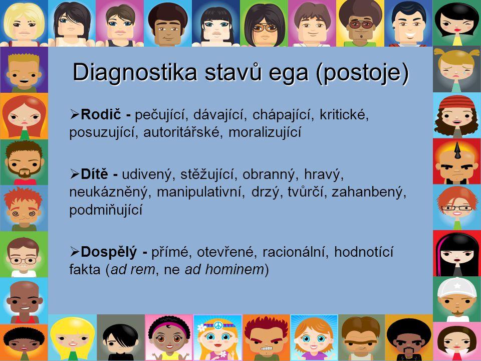 Diagnostika stavů ega (postoje)