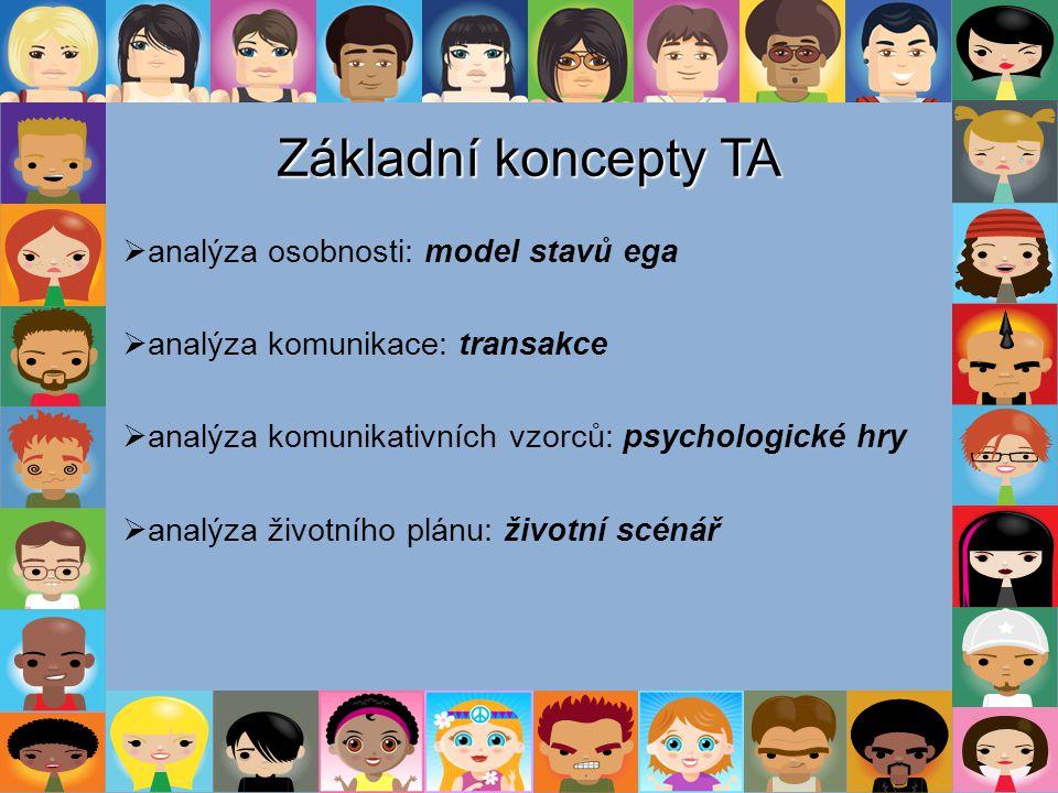Základní koncepty TA analýza osobnosti: model stavů ega