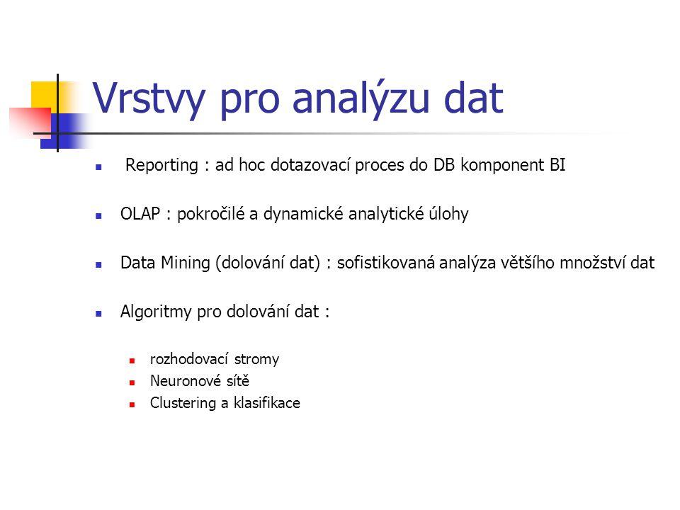 Vrstvy pro analýzu dat Reporting : ad hoc dotazovací proces do DB komponent BI. OLAP : pokročilé a dynamické analytické úlohy.