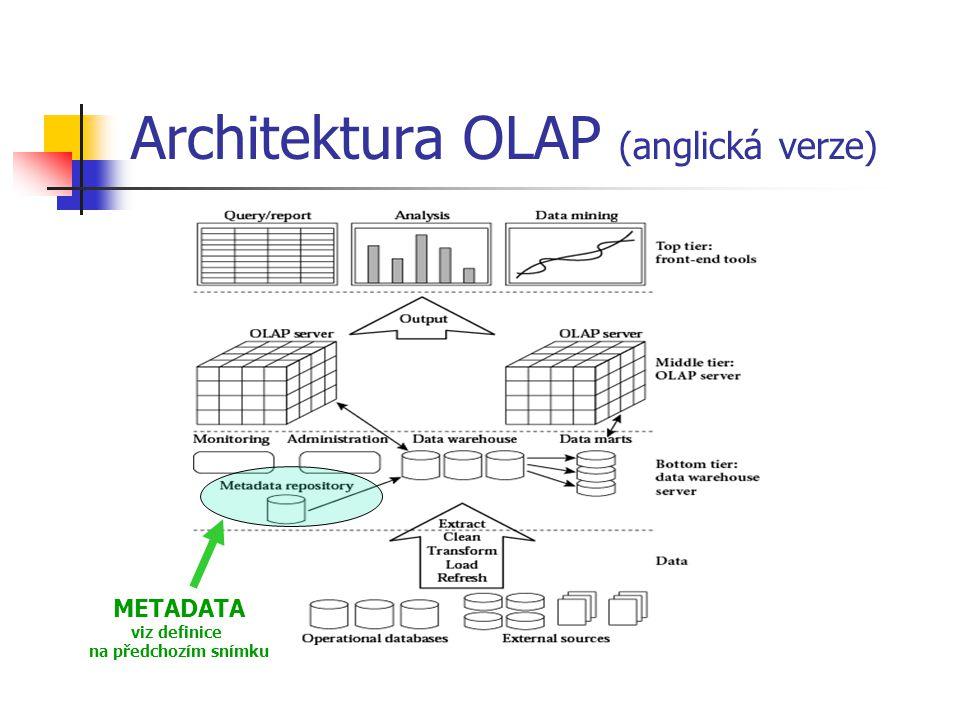 Architektura OLAP (anglická verze)