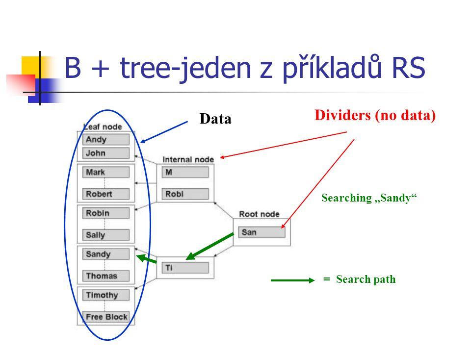 B + tree-jeden z příkladů RS