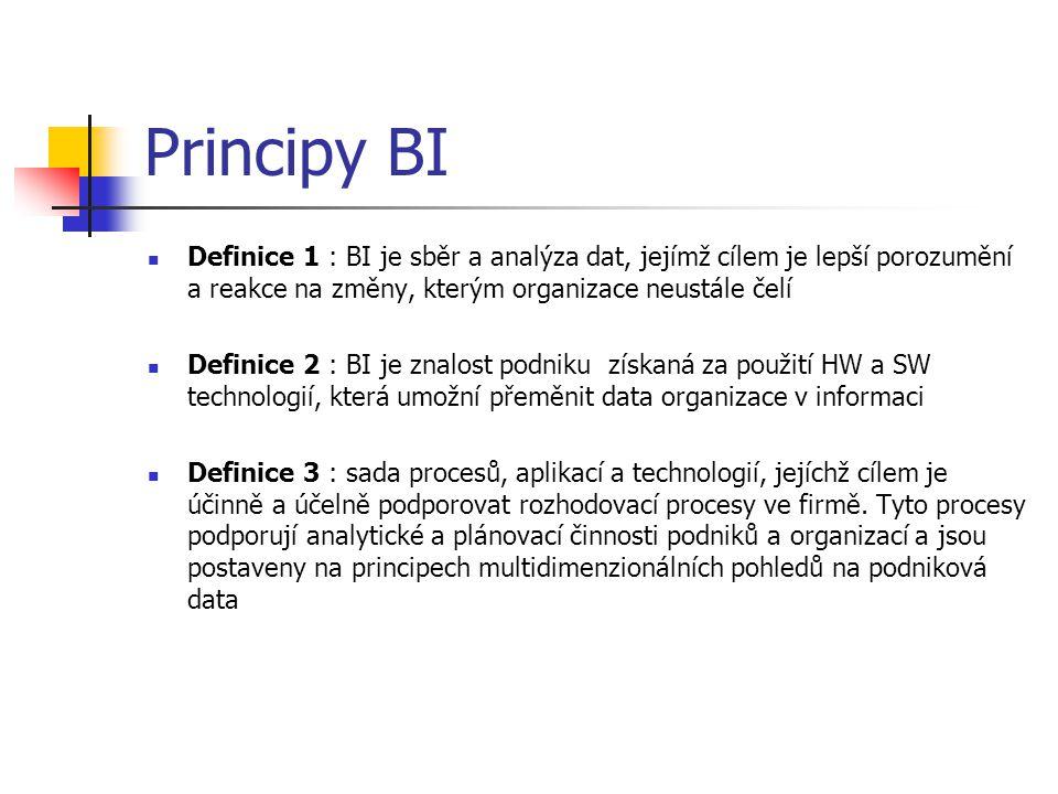 Principy BI Definice 1 : BI je sběr a analýza dat, jejímž cílem je lepší porozumění a reakce na změny, kterým organizace neustále čelí.